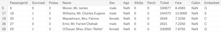 Selection_multiple_columns_pandas_dataframe