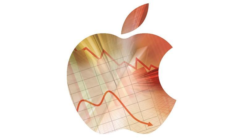Apple quaterly Q3 financial results