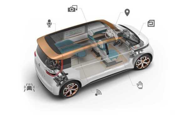 Volkswagen LG partnership