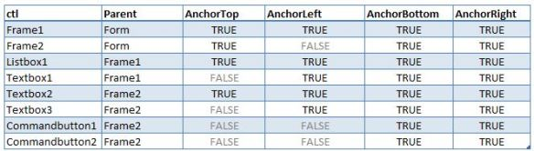 anchor settings