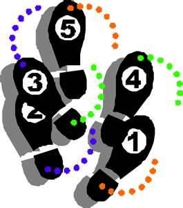 line dance steps