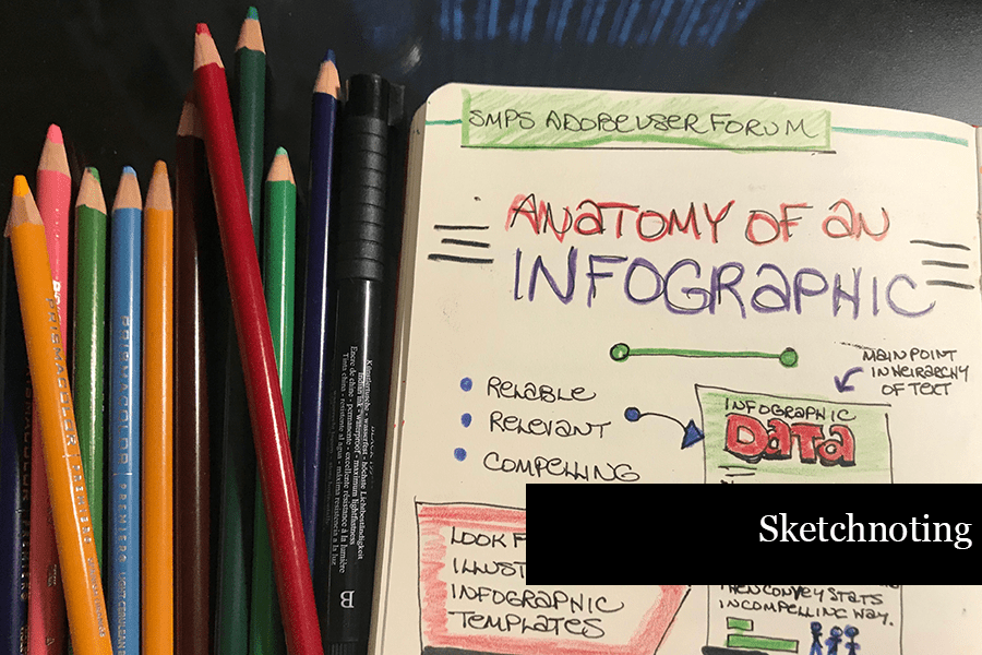 How to Journal - Sketchnoting