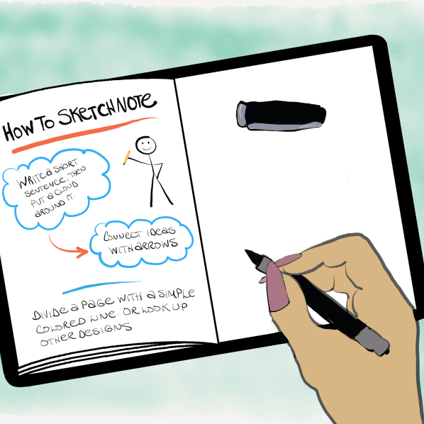 How to Sketchnote (with no artistic ability at all)