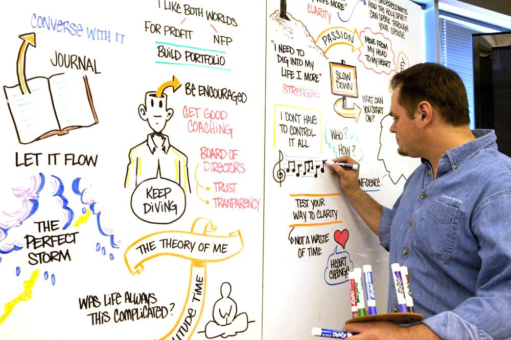 Michael Lagocki scribing at the whiteboard.