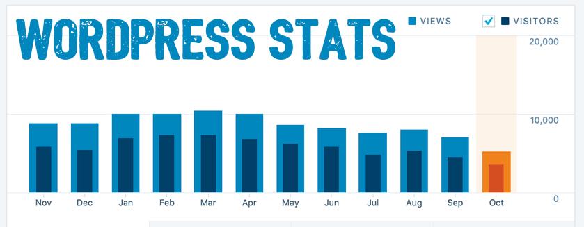 wp-stats