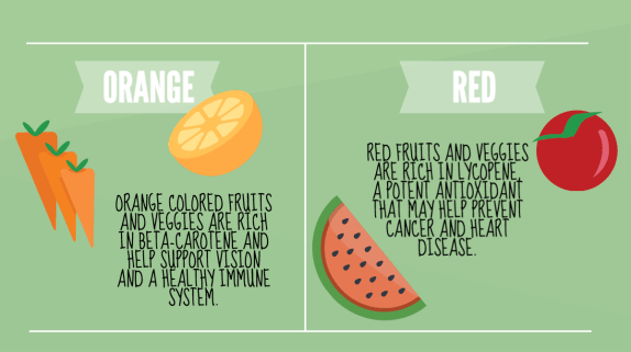 Vitamin and mineral benefits of orange and red fruits and veggies