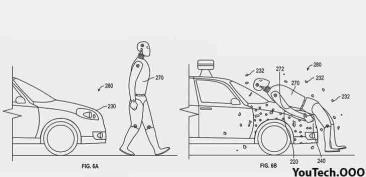 Google Glue For Cars