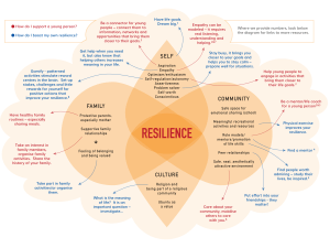 » How do we support the resilience of young people? | South African Youth