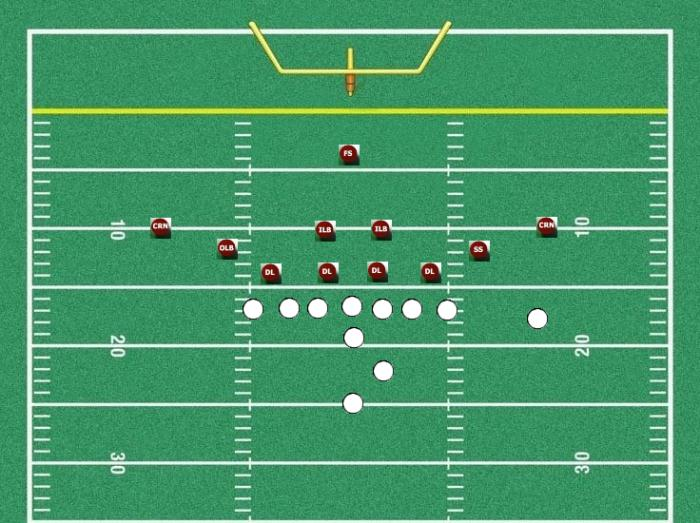 Youth Football Defense Best Youth Football Defenses