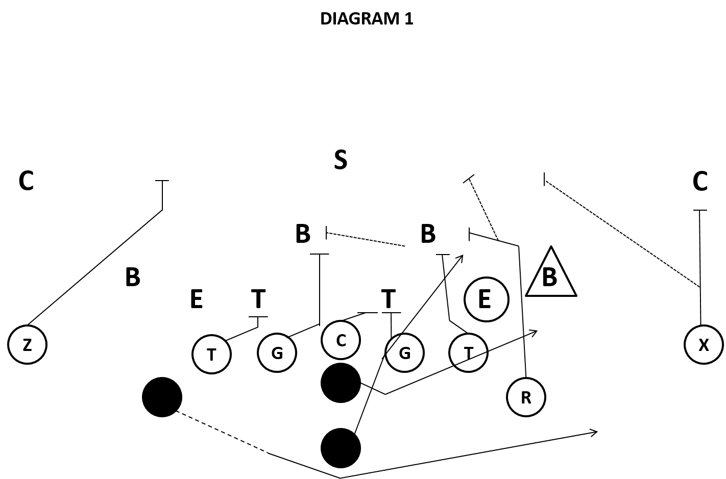 Triple Option Vs The 4 4 Defense Coach Ross Maddalon