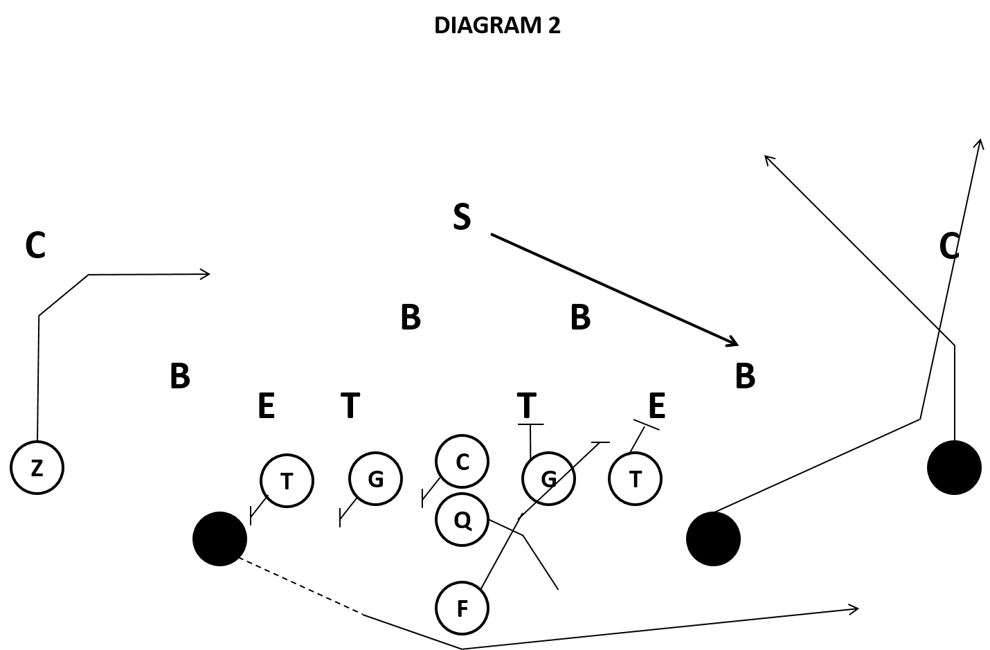 Triple Option Vs The 4 4 Defense Coach Ross Maddalon