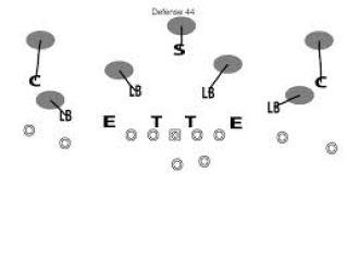 Cover 3 Zone Defense 44 Defense