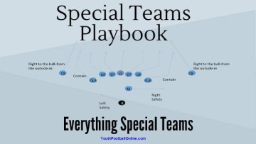 Special Teams Playbook