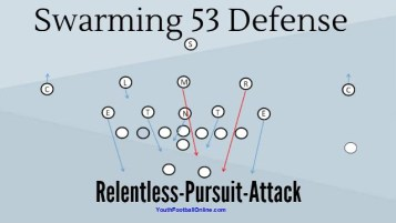 Swarming 53 Youth Footbzll Defense Playbook