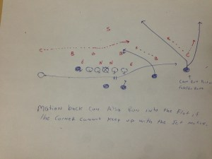 Spread Play-action Passing play