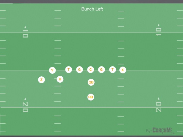 Bunch Left Formation