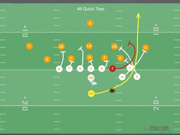 Quick Toss Football Play