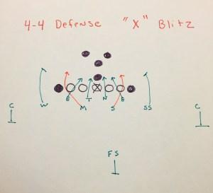"""X"" Blitz- 44 Defense"