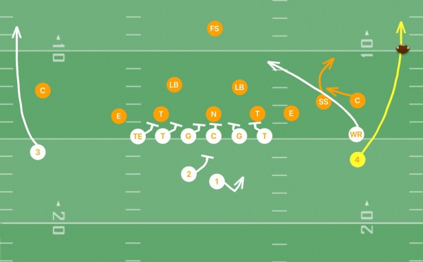 rub route in football