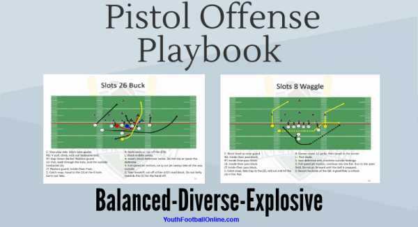 Pistol Offense Playbook for Youth Football