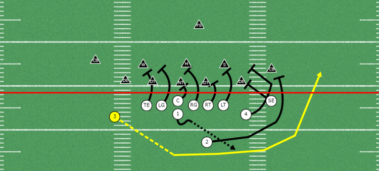 Tackle Over Rocket Sweep with Crack Block