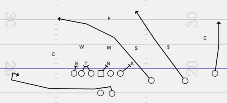 Trio Formation 4 Verticals