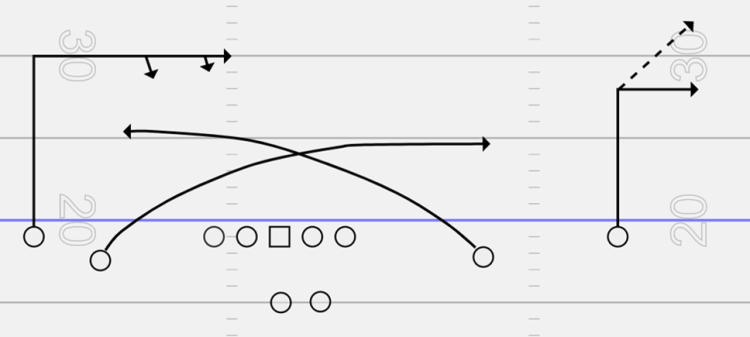 Using the Mesh Concept to Beat Man Coverage