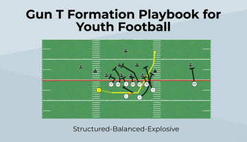 Gun T Formation Playbook