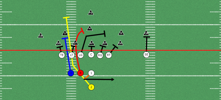 Blast Play with Short Shift