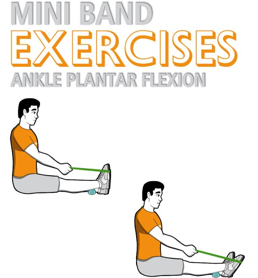 Mini Band Ankle Plantar Flexion