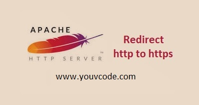 yoUVcode   Knowledge shared = 2 x KnowledgeRedirect HTTP to