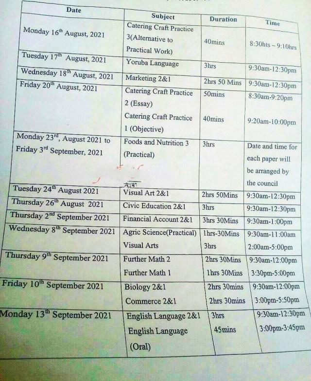 Waec timetable