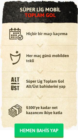 Youwin Süper Lig Promosyonu - 300 TL ekstra