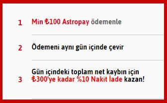 Youwin Yatırım Bonusları AstroPay
