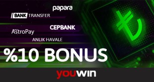 Youwin Yatırım Bonusları