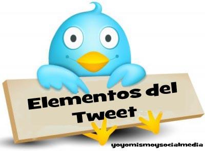 Generar contenido en Redes Sociales. Twitter. El Tweet: principales elementos. (1/6)