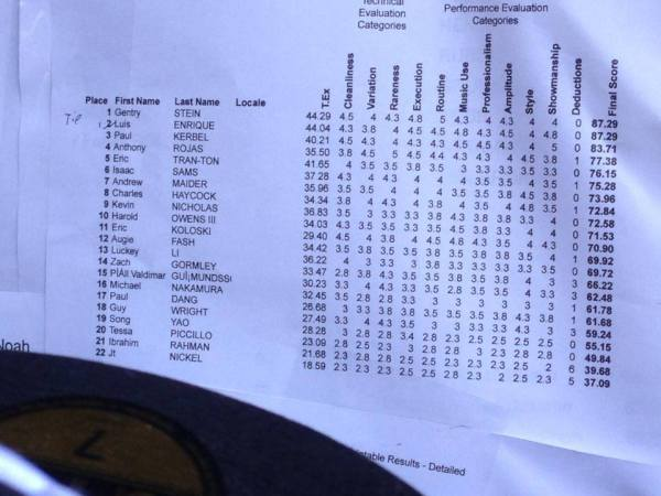 2013 Bay Area Classic 1A Results