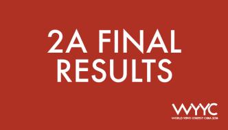 2018 World YoYo Contest – 2A Division Results
