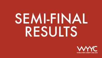 2018 World YoYo Contest – Semi Final Results