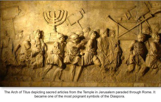 arch of titus, arch of titus jewish, arch of titus temple,