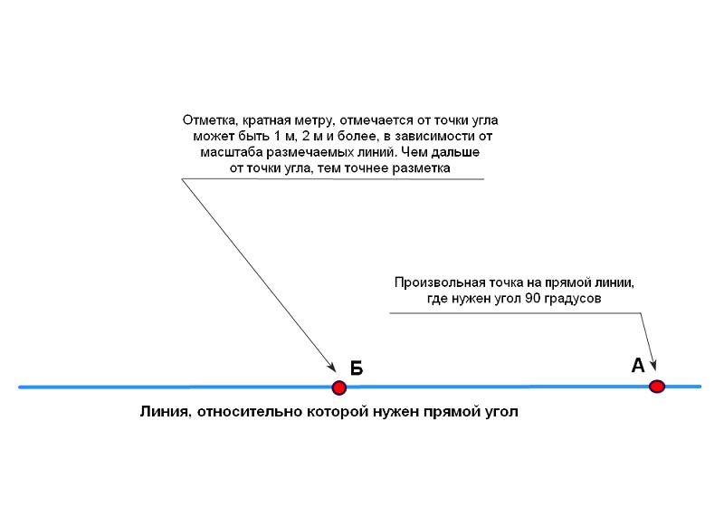 razmetka1.png