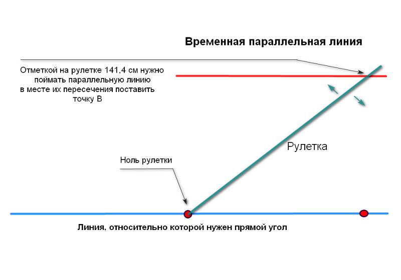 razmetka3.png