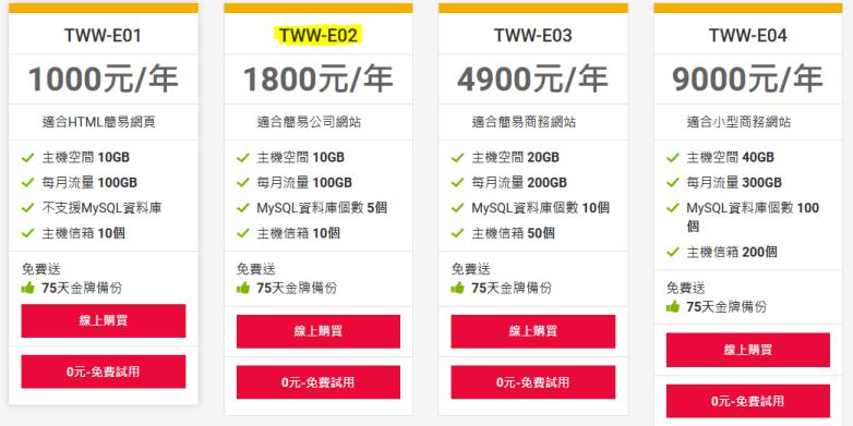 網易虛擬主機各種方案,建立 WordPress 網站,就至少要選擇「TWW-E02」