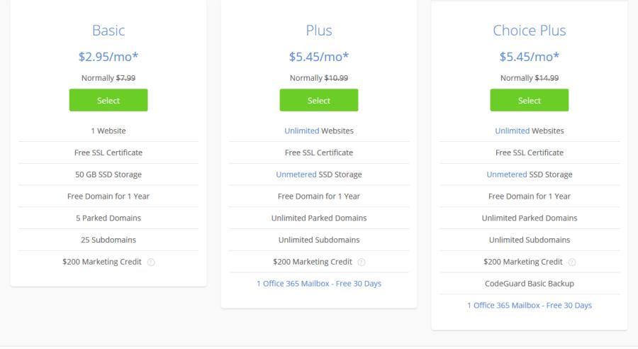 Bluehost Basic 方案,首年年費 35.4 美元,次年 95.88 美元