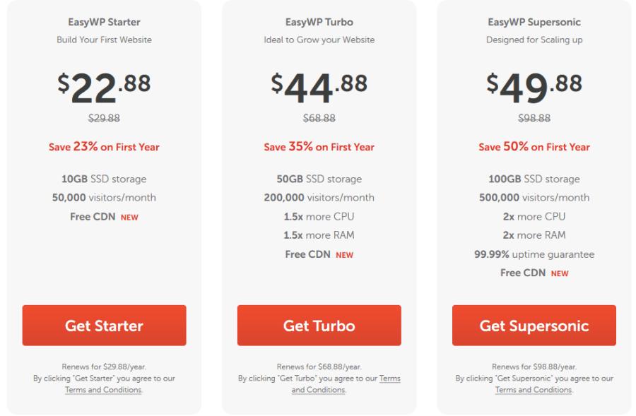 Namecheap EasyWP Starter 方案,首年年費 22.88 美元,次年 29.88 美元