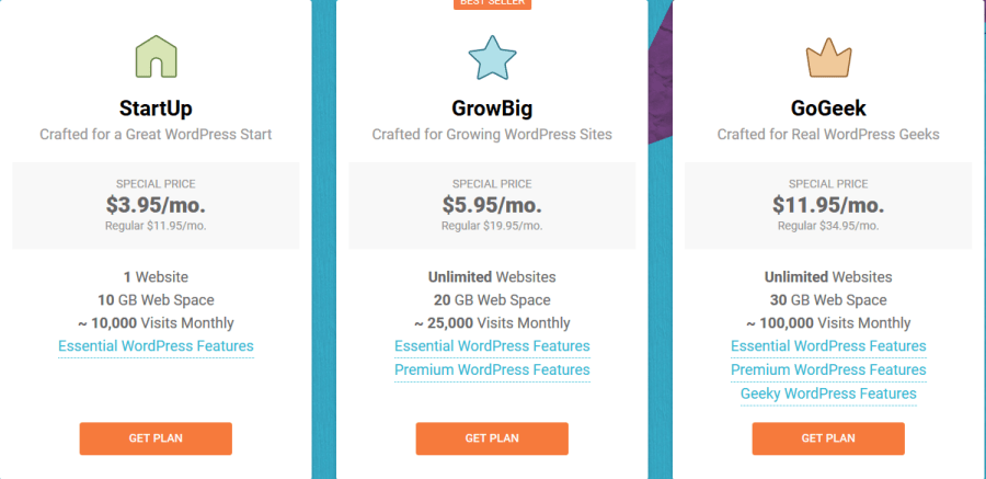 SiteGround StartUp方案,首年年費 47.4 美元,次年 143.4 美元