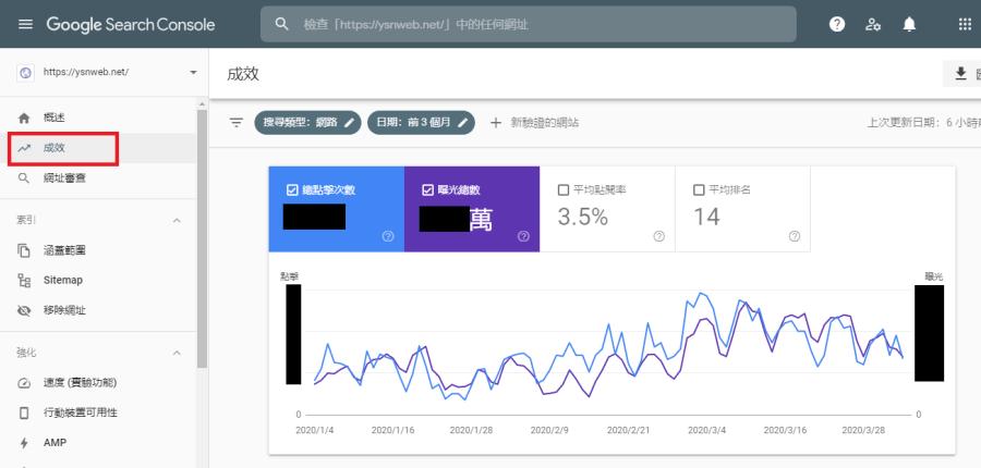 在 Google Search Console 了解網站的關鍵字排名、點擊數