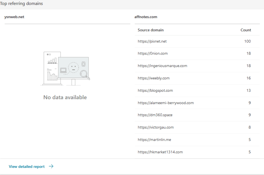 Bing Webmaster Tools 會展示其他網站的導入連結數量