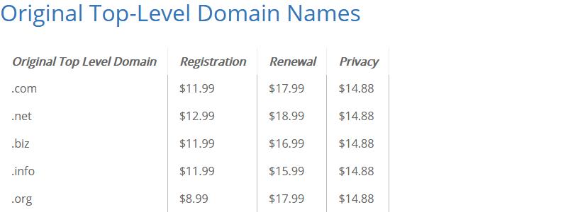 Bluehost 域名價錢列表