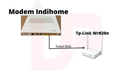 topologi jaringan wr820n